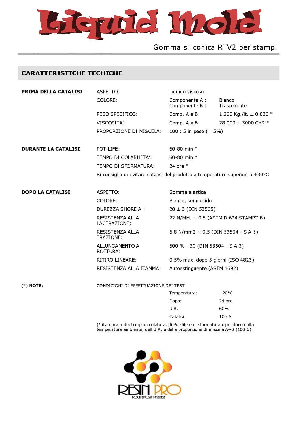 Pouring - Goma de silicona líquida (250 gramos, para el molde, bicomponente A + B): Amazon.es: Bricolaje y herramientas